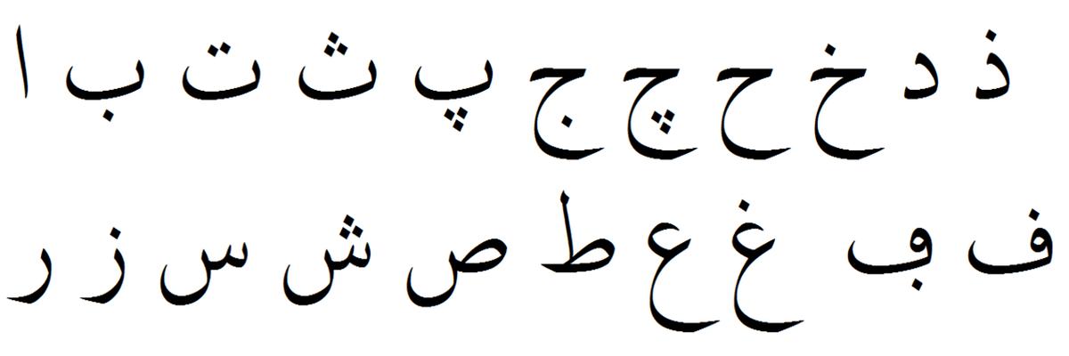 Arap Alfabesi | Arapça Alfabe | Okunuşları, Yazılışları