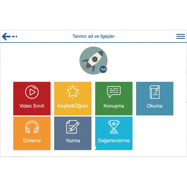 eLLC Rusça Eğitim Seti Sertifikalı