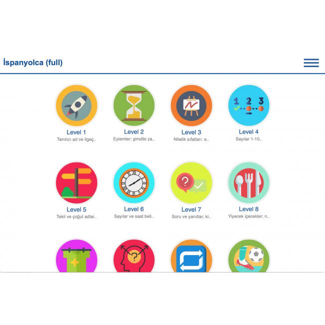 eLLC İspanyolca Eğitim Seti Sertifikalı